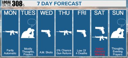 7dayforecast